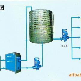 空压余热热水装置