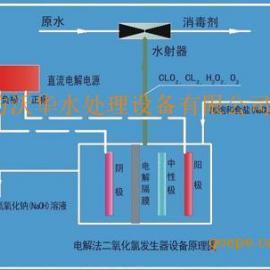 电解法二氧化氯发生器-次氯酸钠发生器