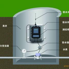 管网末梢压力监测系统
