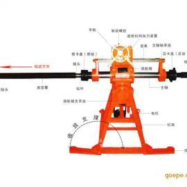 煤矿用坑道钻机型号: BHRH/ZDK-480/150