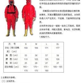 (红色款)防毒防化服/防酸服