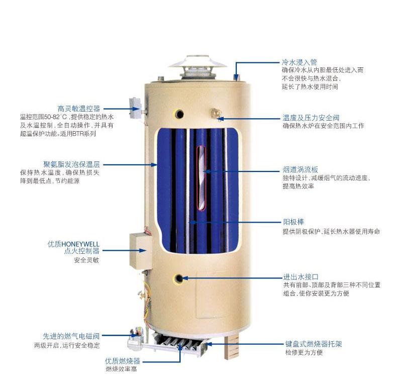 天津A.O.史密斯商用容积式燃气热水炉BTR-338