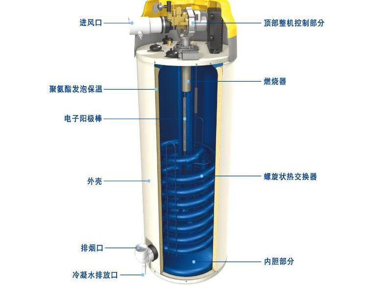 天津A.O.史密斯商用冷凝容积式燃气热水炉BTH-338