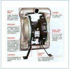 英格索兰不锈钢气动双隔膜泵