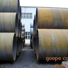 天津焊管价格