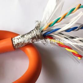 伺服电缆-伺服电缆