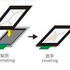 UV�z水|UV�o影�z水|紫外固化�z|UV�z水固化�O��