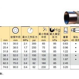 供应派克PARKER 811-12液压胶管