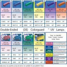 美国AQUAFINECORP GOLD-S紫外线杀菌灯管