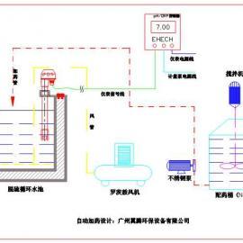 脱硫PH自动加药系统ETTL-01