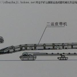 井下装载机悬挂带式转载机