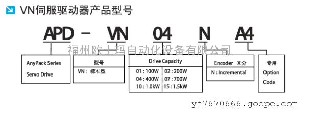 apm-sf44gdk韩国ls伺服电机