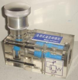 塑料液压阀模型  塑料液压泵模型透明液压元件模型