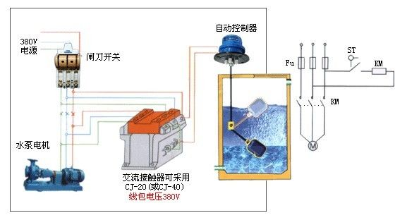 供应KEY-2电缆浮球液位开关,小型浮球液位开关,缆式浮球液位开关 是利用微动开关或水银开关做接点零件,当电缆浮球以重锤为原点上扬一定角度时(通常微动开关上扬角度为28°±2°,水银开关上扬角度为10°±2°),开关便会有ON或OFF信号输出。CF-P型是利用塑胶射出一体成型,所以结构坚固,性能稳定可靠,同时无毒、耐腐蚀,安装方便,价格低廉,对长距离多点控制、沉水泵、有波动的液体或有杂质的液体控制效果佳。一般液体亦可使用。 电缆线长度任何长度皆可