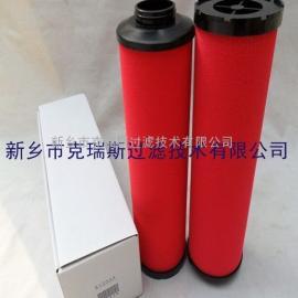 厂家直销AME-EL650 SMC高效精密除油滤芯
