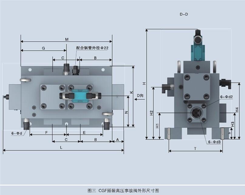 过速限制装置CGF插装式高压事故配压阀CGF-25/50