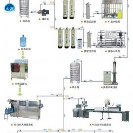 纯净水厂设备 水厂饮料厂设备