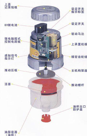 Easylube自动加脂器|好用的注油器|三和波达机电科技