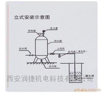 西安无塔供水设备