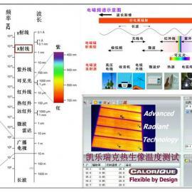 低温电热膜_河南电热膜_凯乐瑞克红外辐射电热膜始于1970