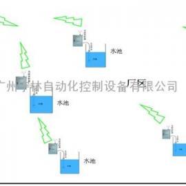 供应水位报警无线监测系统