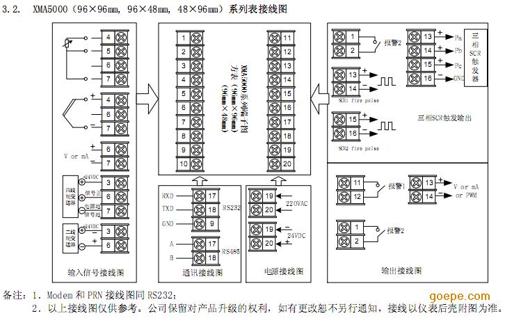 百特火热畅销XMA56U0FP专家自整定pid调节器
