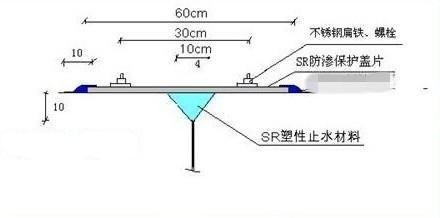 防渗盖片|SR橡胶防渗保护盖片大量供应