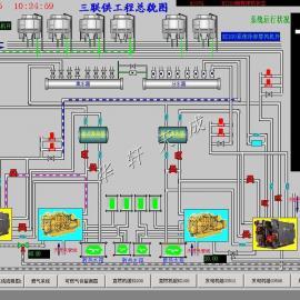 iFix自动化解决方案SCADA