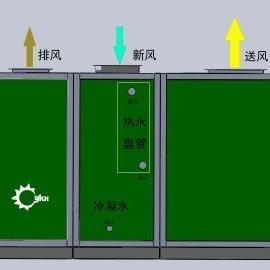 吴忠誉康鑫三集一体泳池除湿热泵机组CRPX系类节能高效