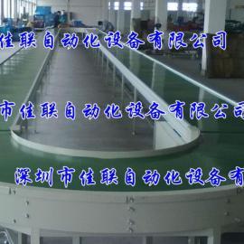ground 环形流水线_环形皮带输送机_环形传送带