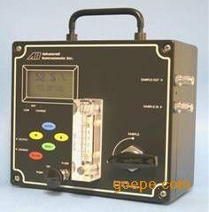 便携式微量氧分析仪 GPR-1200ATEX
