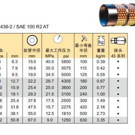 长期现货供应原装派克381不剥胶软管高压液压管