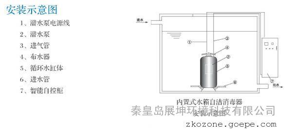 水箱间电气设计