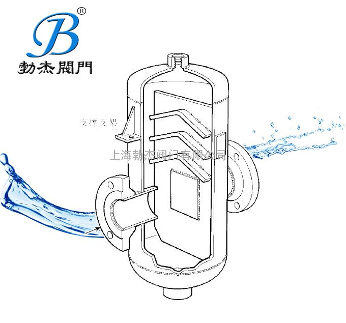 蒸汽除水器-沼气汽水分离器