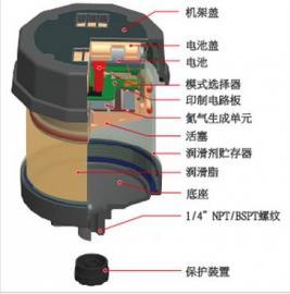 智能数码加脂器,电源控制电机自动润滑器,防爆电机自动注油器