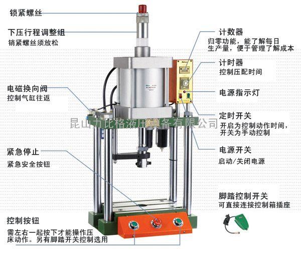 专业生产1300公斤气压压床-气动冲床厂家-气压机专业图片