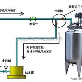配套反应容器定量加水
