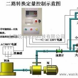 工业用水自动定量加注设备