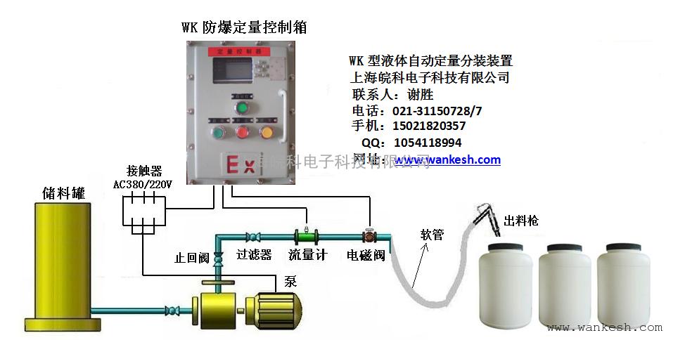 防爆液体桶装设备