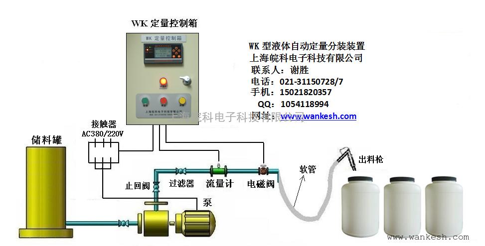 WK定量控制系统