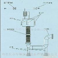 SSB型伸缩管滗水器