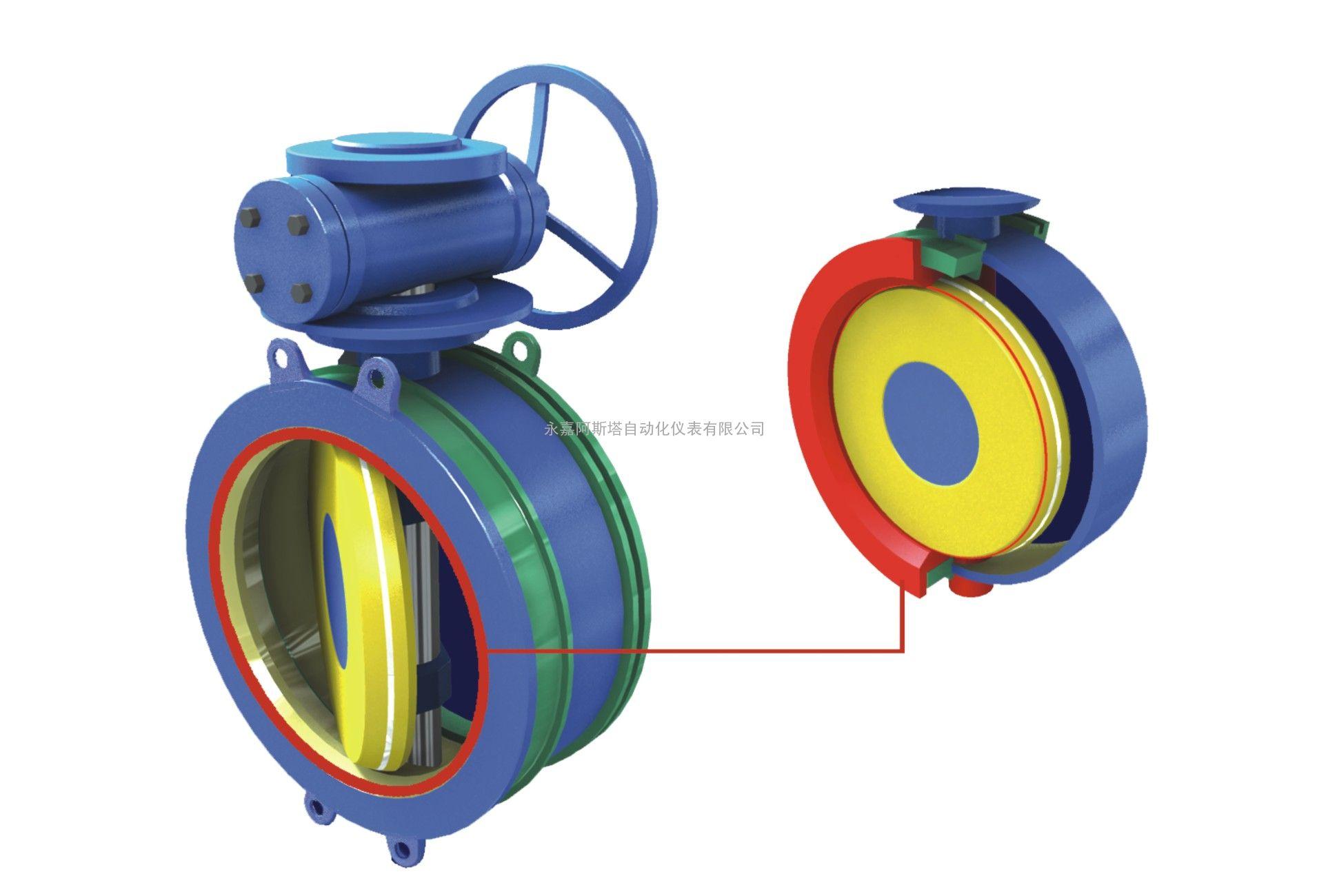 *生产高质量GWXDF3204Y双向流硬密封旋球阀-阿斯塔阀门