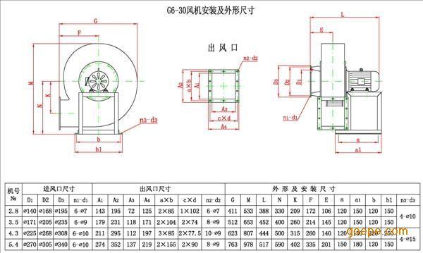 上海g6-30锅炉鼓风机 上海y6-30锅炉引风机