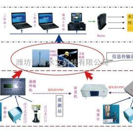 水文信息管理系统