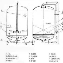 STX活性炭过滤器