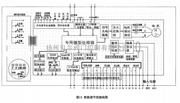 dzt45-24智能一体化电动装置-dzt45-24阀门电动装置图片