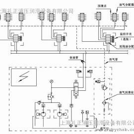 干油集中润滑系统,干油集中润滑系统