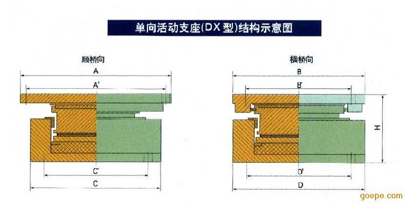 【抗震球形支座,钢结构支座,滑移球铰钢】价格/规格尽