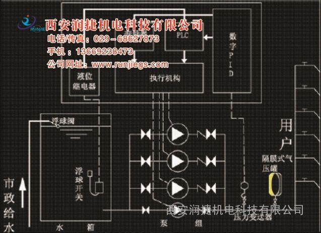 咸阳市淳化县工地临时供水设备