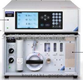 多参数气体分析仪